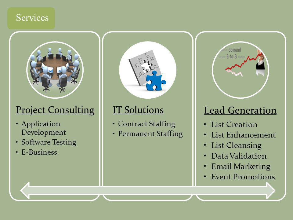 What is Lead Generation Lead Generations is specialized service to obtain information for the purpose of expanding a business, increasing sales revenues, looking for a new clients.