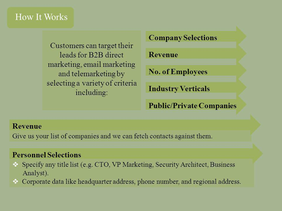 How It Works Customers can target their leads for B2B direct marketing, email marketing and telemarketing by selecting a variety of criteria including