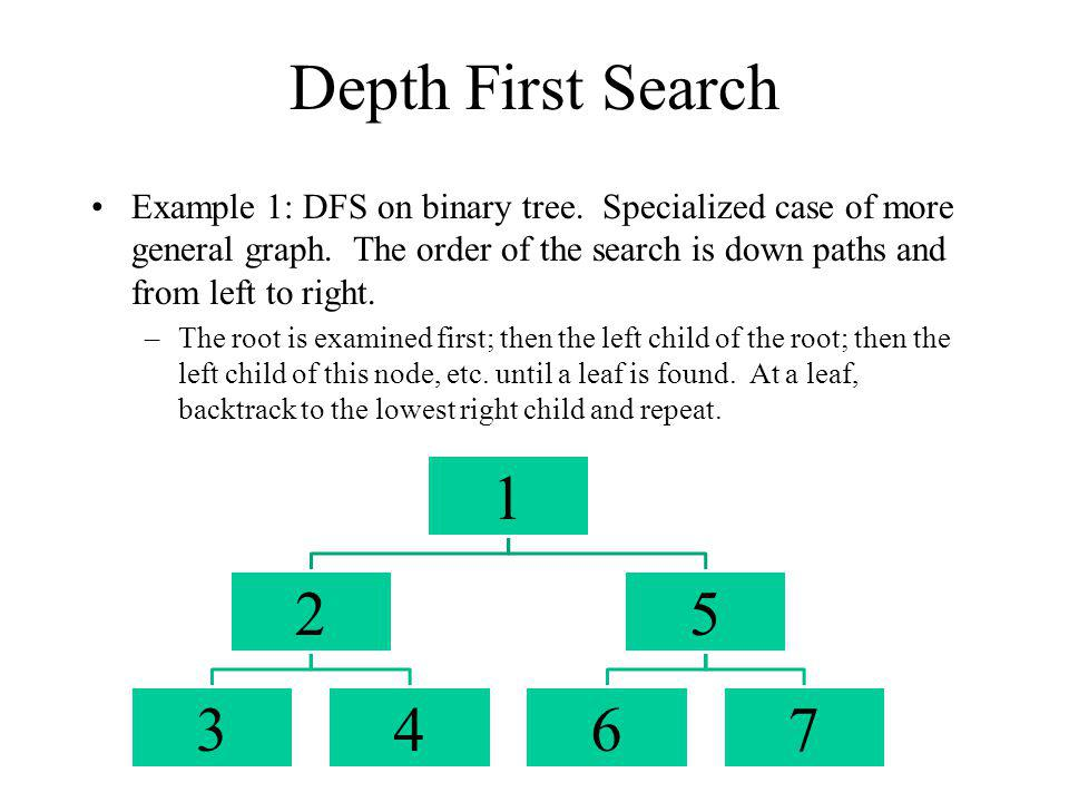 Depth First Search Example 1: DFS on binary tree. Specialized case of more general graph.
