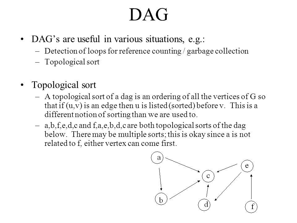 DAG DAGs are useful in various situations, e.g.: –Detection of loops for reference counting / garbage collection –Topological sort Topological sort –A topological sort of a dag is an ordering of all the vertices of G so that if (u,v) is an edge then u is listed (sorted) before v.