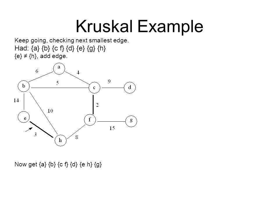 Kruskal Example Keep going, checking next smallest edge. Had: {a} {b} {c f} {d} {e} {g} {h} {e} {h}, add edge. Now get {a} {b} {c f} {d} {e h} {g}