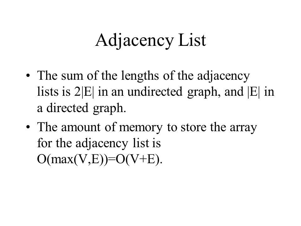 Adjacency List The sum of the lengths of the adjacency lists is 2|E| in an undirected graph, and |E| in a directed graph.