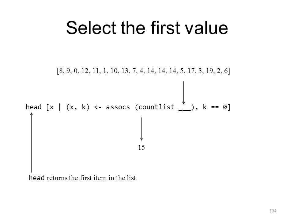 Select the first value 104 head [x | (x, k) <- assocs (countlist ___), k == 0] [8, 9, 0, 12, 11, 1, 10, 13, 7, 4, 14, 14, 14, 5, 17, 3, 19, 2, 6] 15 head returns the first item in the list.