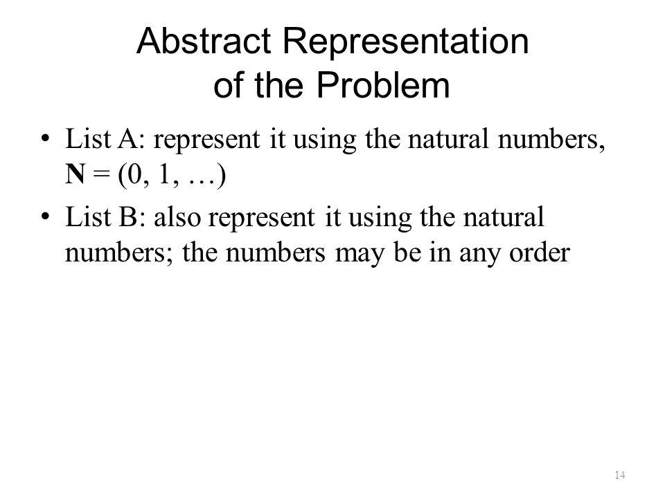 Abstract Representation of the Problem List A: represent it using the natural numbers, N = (0, 1, …) List B: also represent it using the natural numbers; the numbers may be in any order 14