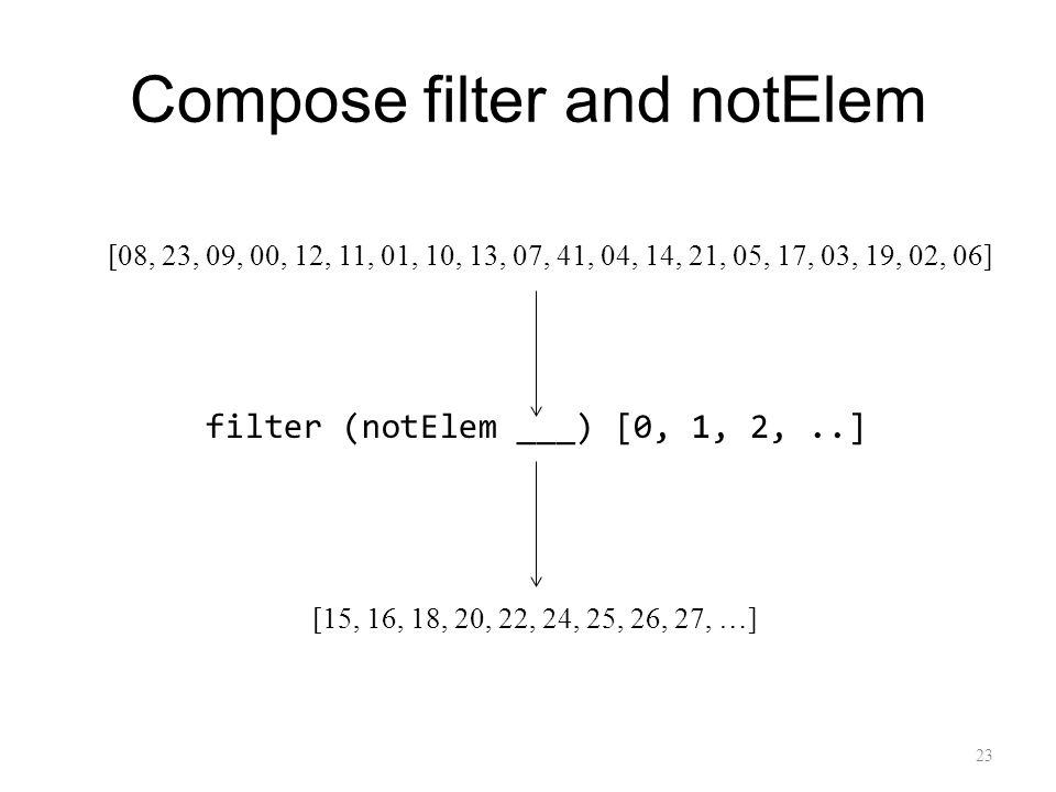 Compose filter and notElem 23 filter (notElem ___) [0, 1, 2,..] [08, 23, 09, 00, 12, 11, 01, 10, 13, 07, 41, 04, 14, 21, 05, 17, 03, 19, 02, 06] [15, 16, 18, 20, 22, 24, 25, 26, 27, …]