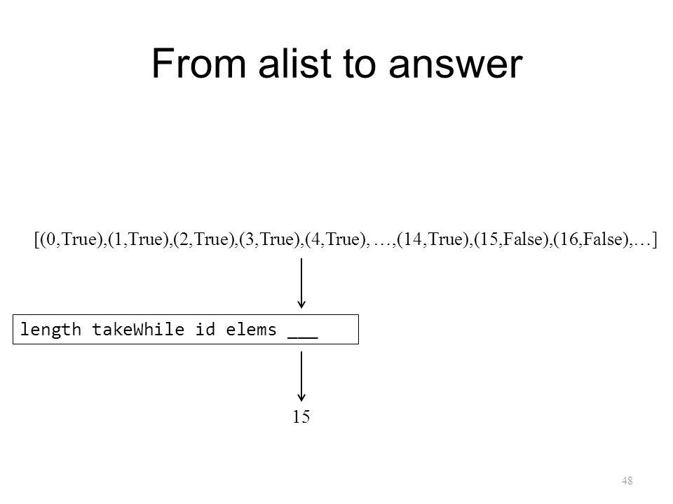 From alist to answer 48 [(0,True),(1,True),(2,True),(3,True),(4,True), …,(14,True),(15,False),(16,False),…] length takeWhile id elems ___ 15