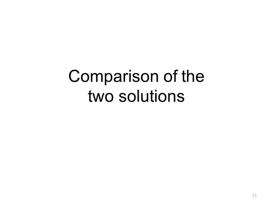 Comparison of the two solutions 51