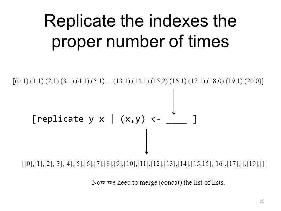 85 Replicate the indexes the proper number of times [(0,1),(1,1),(2,1),(3,1),(4,1),(5,1),…(13,1),(14,1),(15,2),(16,1),(17,1),(18,0),(19,1),(20,0)] [replicate y x | (x,y) <- ____ ] [[0],[1],[2],[3],[4],[5],[6],[7],[8],[9],[10],[11],[12],[13],[14],[15,15],[16],[17],[],[19],[]] Now we need to merge (concat) the list of lists.