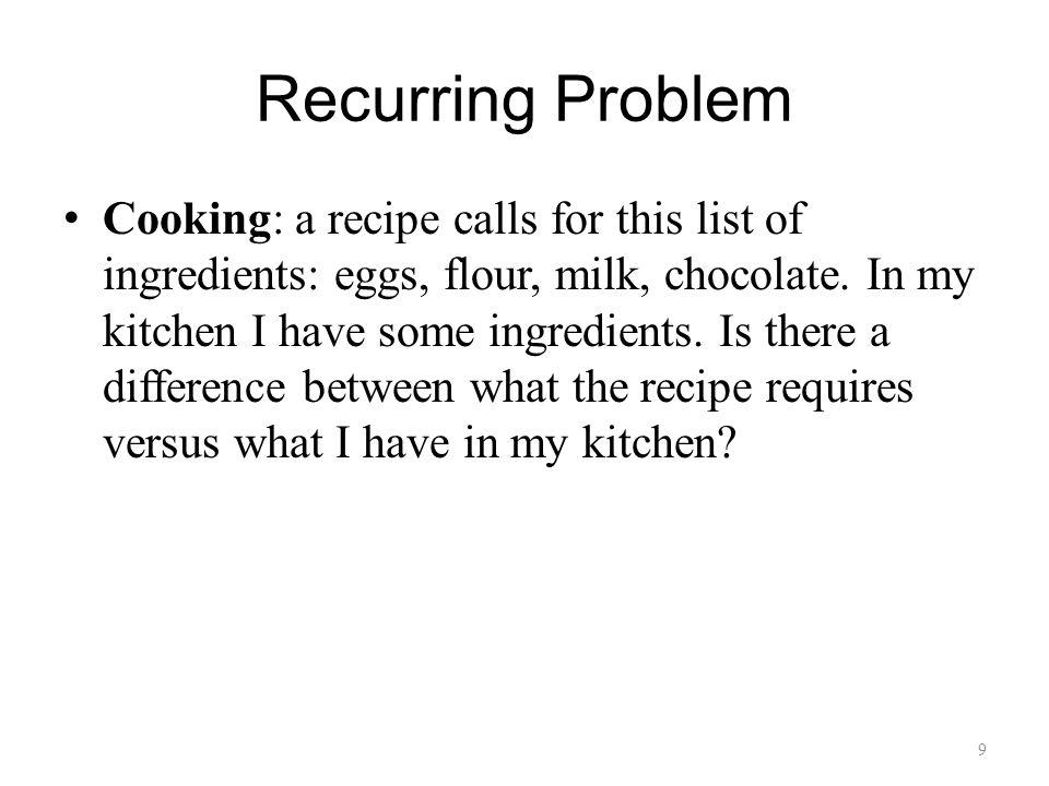Recurring Problem Cooking: a recipe calls for this list of ingredients: eggs, flour, milk, chocolate.