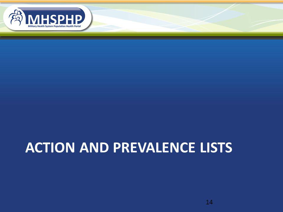 ACTION AND PREVALENCE LISTS 14