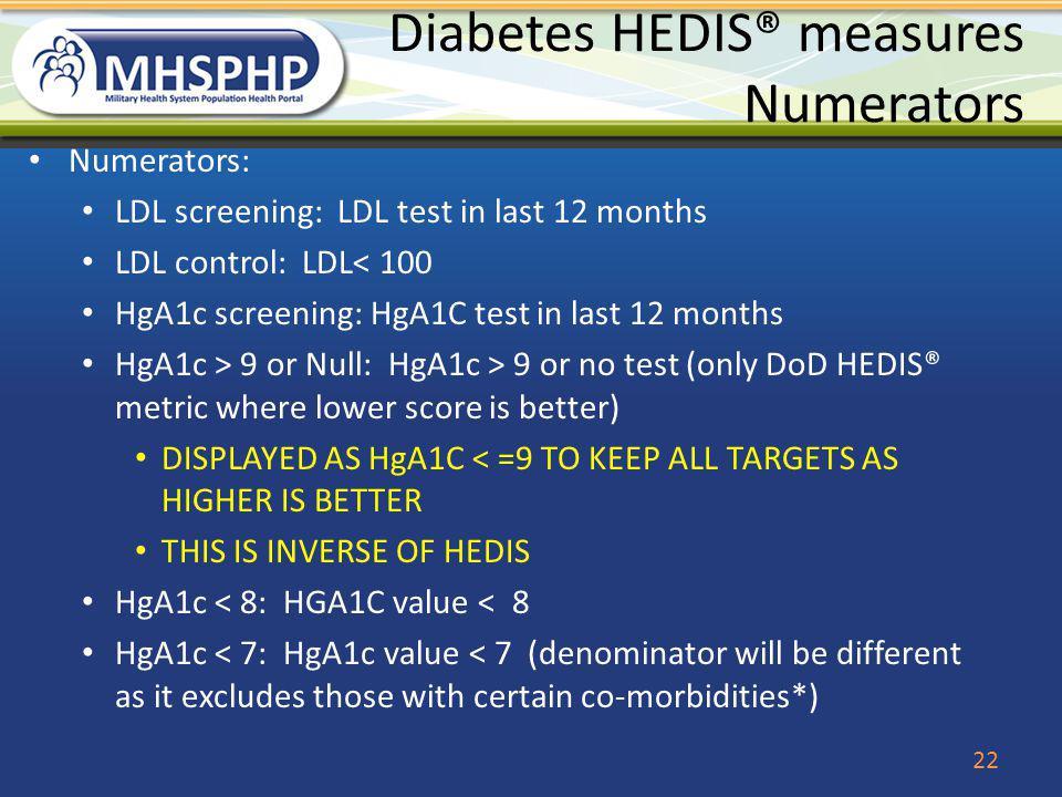 Diabetes HEDIS® measures Numerators Numerators: LDL screening: LDL test in last 12 months LDL control: LDL< 100 HgA1c screening: HgA1C test in last 12