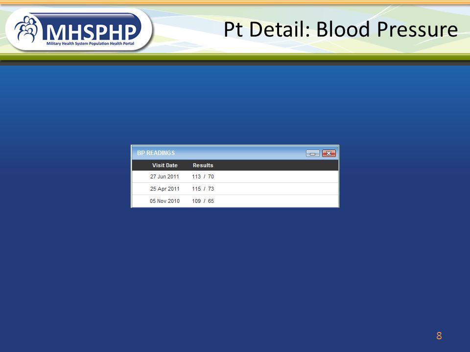 Pt Detail: Blood Pressure 8