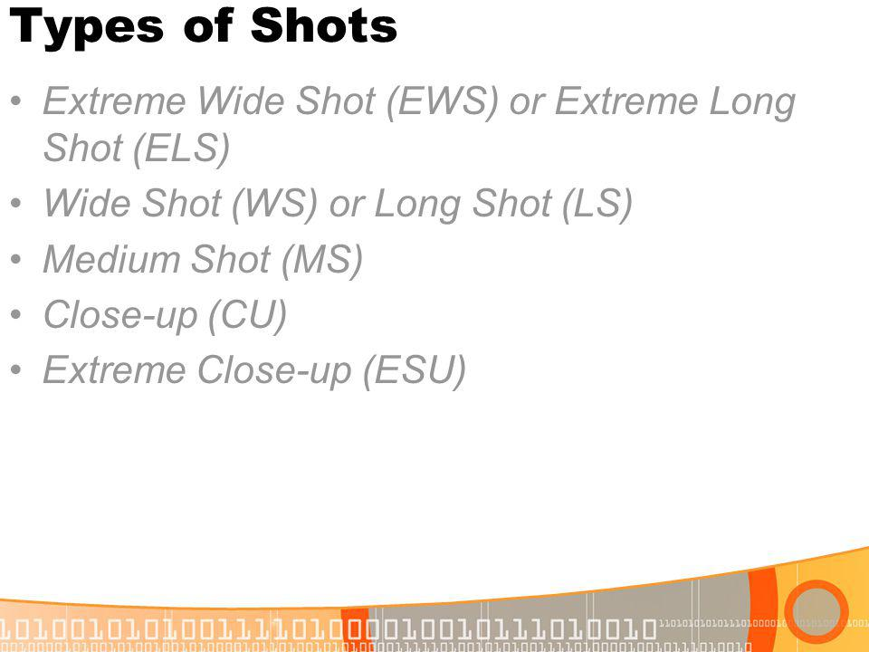 Types of Shots Extreme Wide Shot (EWS) or Extreme Long Shot (ELS) Wide Shot (WS) or Long Shot (LS) Medium Shot (MS) Close-up (CU) Extreme Close-up (ES