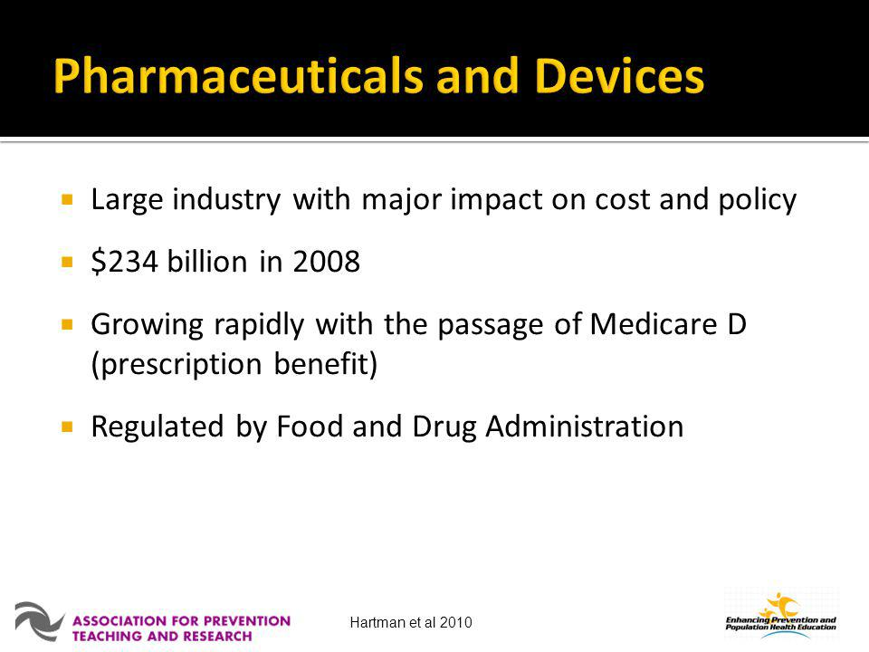 Large industry with major impact on cost and policy $234 billion in 2008 Growing rapidly with the passage of Medicare D (prescription benefit) Regulat