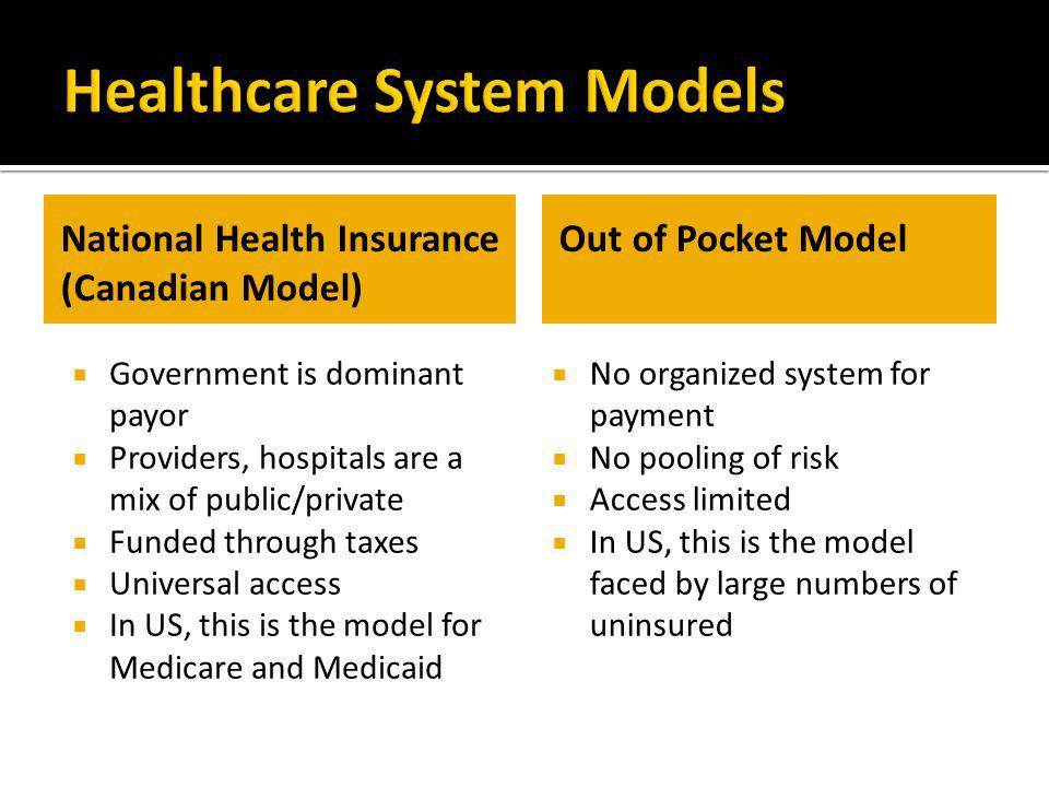 National Health Insurance (Canadian Model) Government is dominant payor Providers, hospitals are a mix of public/private Funded through taxes Universa