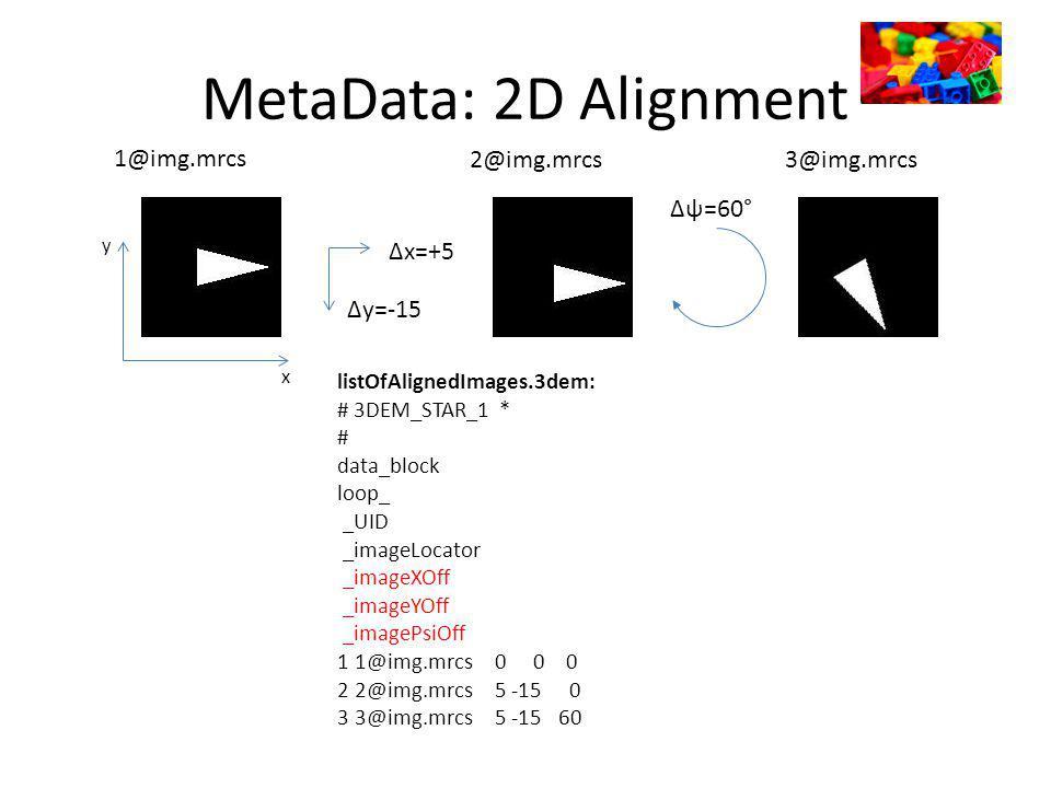 MetaData: 2D Alignment x y Δx=+5 Δy=-15 Δψ=60° 1@img.mrcs 2@img.mrcs3@img.mrcs listOfAlignedImages.3dem: # 3DEM_STAR_1 * # data_block loop_ _UID _imageLocator _imageXOff _imageYOff _imagePsiOff 1 1@img.mrcs 0 0 0 2 2@img.mrcs 5 -15 0 3 3@img.mrcs 5 -15 60