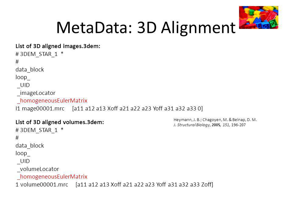 MetaData: 3D Alignment List of 3D aligned images.3dem: # 3DEM_STAR_1 * # data_block loop_ _UID _imageLocator _homogeneousEulerMatrix I1 mage00001.mrc [a11 a12 a13 Xoff a21 a22 a23 Yoff a31 a32 a33 0] Heymann, J.