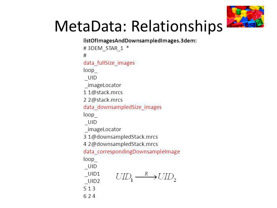 MetaData: Relationships listOfImagesAndDownsampledImages.3dem: # 3DEM_STAR_1 * # data_fullSize_images loop_ _UID _imageLocator 1 1@stack.mrcs 2 2@stack.mrcs data_downsampledSize_images loop_ _UID _imageLocator 3 1@downsampledStack.mrcs 4 2@downsampledStack.mrcs data_correspondingDownsampleImage loop_ _UID _UID1 _UID2 5 1 3 6 2 4