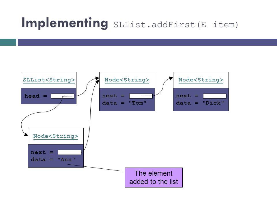 Implementing SLList.addFirst(E item) head = SLList next = data =