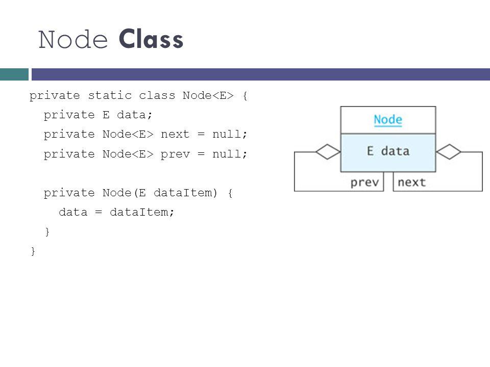 Node Class private static class Node { private E data; private Node next = null; private Node prev = null; private Node(E dataItem) { data = dataItem;