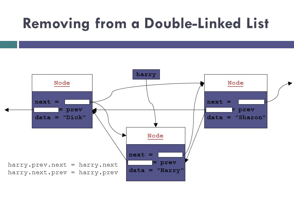 Removing from a Double-Linked List next = = prev data =