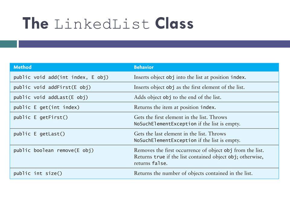 The LinkedList Class