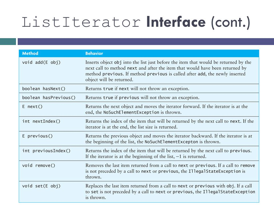 ListIterator Interface (cont.)