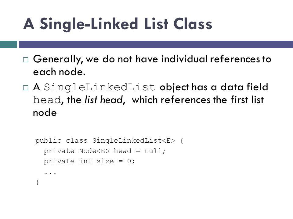 SLList : An Example List head = SLList next = data = Tom Node next = data = Dick Node