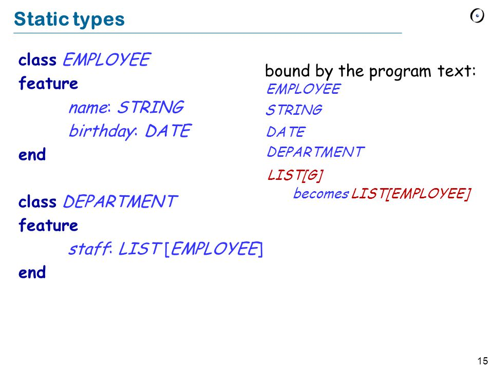 15 Static types class EMPLOYEE feature name: STRING birthday: DATE end class DEPARTMENT feature staff: LIST [EMPLOYEE] end bound by the program text: EMPLOYEE STRING DATE DEPARTMENT LIST[G] becomes LIST[EMPLOYEE]
