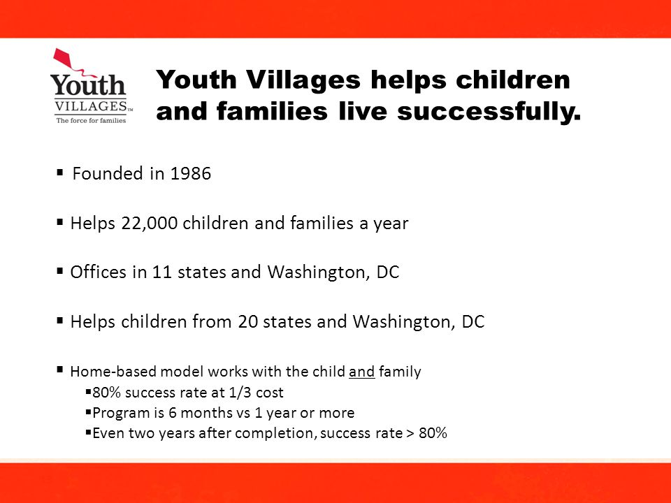 13 Founded in 1986 Helps 22,000 children and families a year Offices in 11 states and Washington, DC Helps children from 20 states and Washington, DC Home-based model works with the child and family 80% success rate at 1/3 cost Program is 6 months vs 1 year or more Even two years after completion, success rate > 80% Youth Villages helps children and families live successfully.