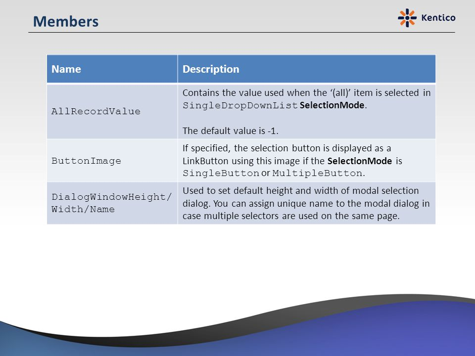 Members NameDescription AllRecordValue Contains the value used when the (all) item is selected in SingleDropDownList SelectionMode. The default value