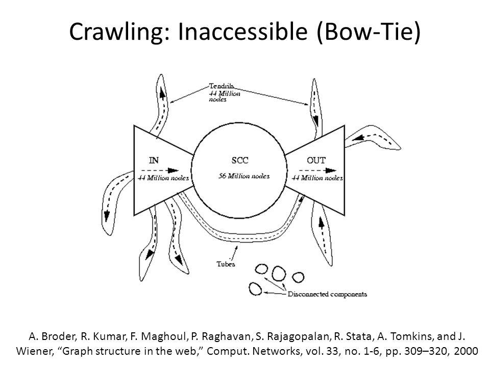 Crawling: Inaccessible (Bow-Tie) A. Broder, R. Kumar, F.