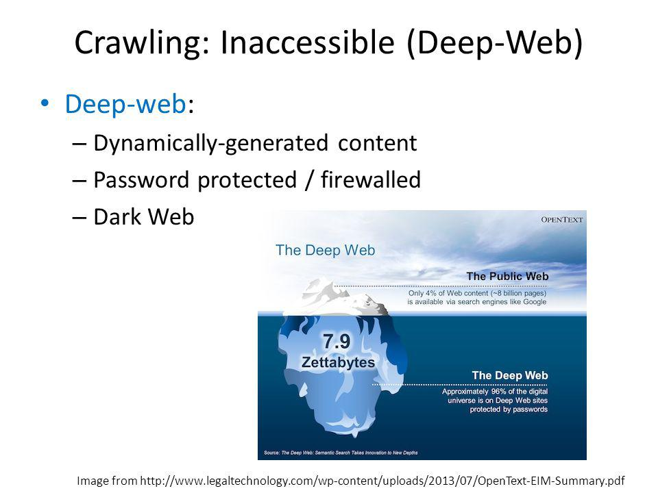 Crawling: Inaccessible (Deep-Web) Deep-web: – Dynamically-generated content – Password protected / firewalled – Dark Web Image from http://www.legaltechnology.com/wp-content/uploads/2013/07/OpenText-EIM-Summary.pdf