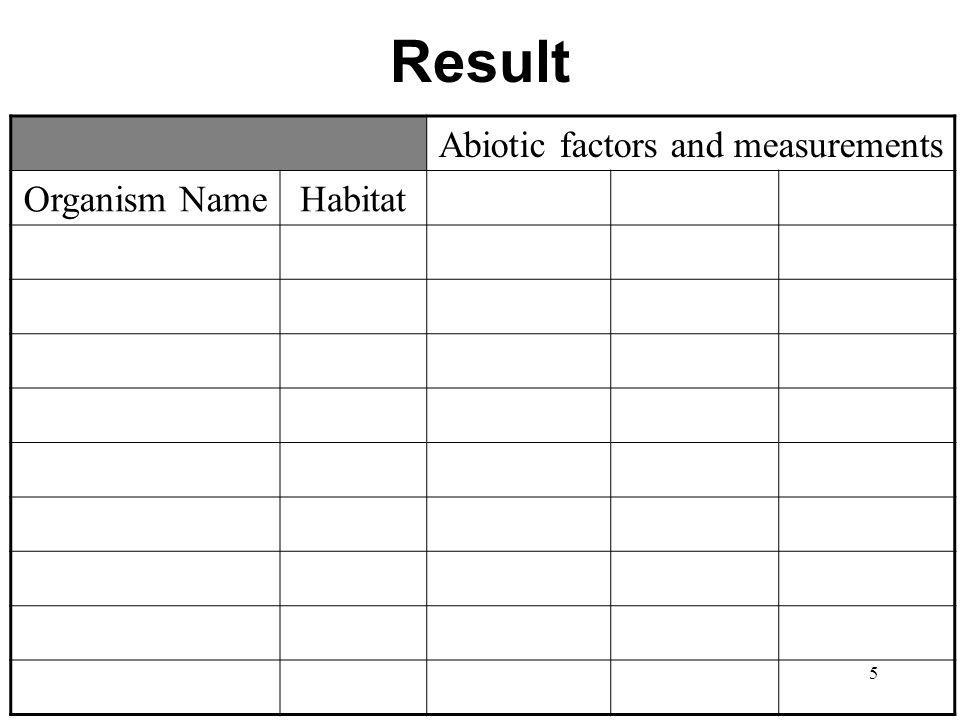5 Result Abiotic factors and measurements Organism NameHabitat