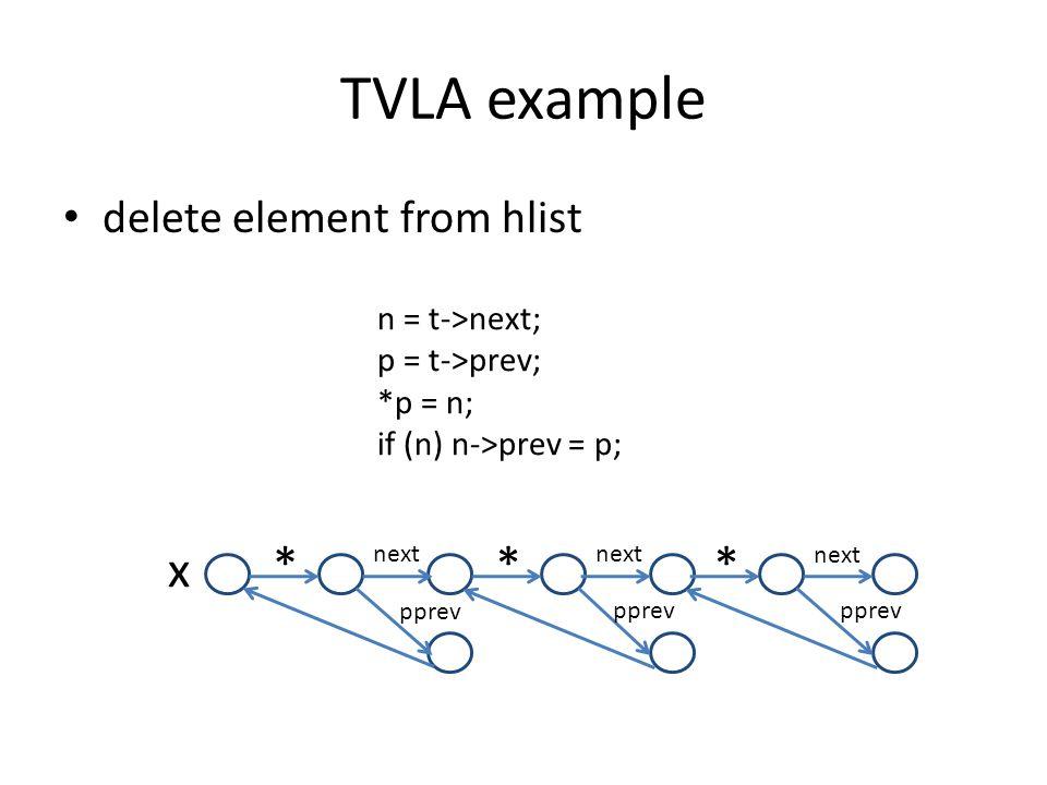 TVLA example delete element from hlist next *** pprev next pprev x n = t->next; p = t->prev; *p = n; if (n) n->prev = p;