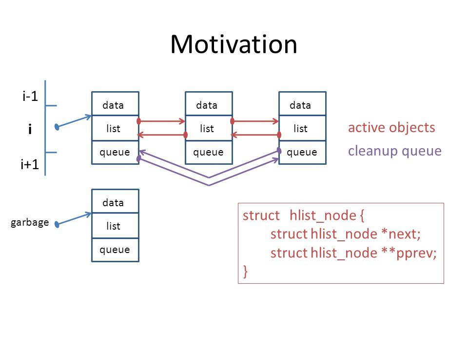 Motivation i i-1 i+1 data queue list data queue list data queue list data queue list garbage struct hlist_node { struct hlist_node *next; struct hlist_node **pprev; } cleanup queue active objects