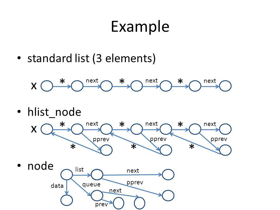 TVLA example indirect element deletion for (lpp = &x; *lpp != NULL; lpp = &(*lpp)->next) if ((*lpp)->data % 13 == 0) { *lpp = (*lpp)->next; break; } next *** x