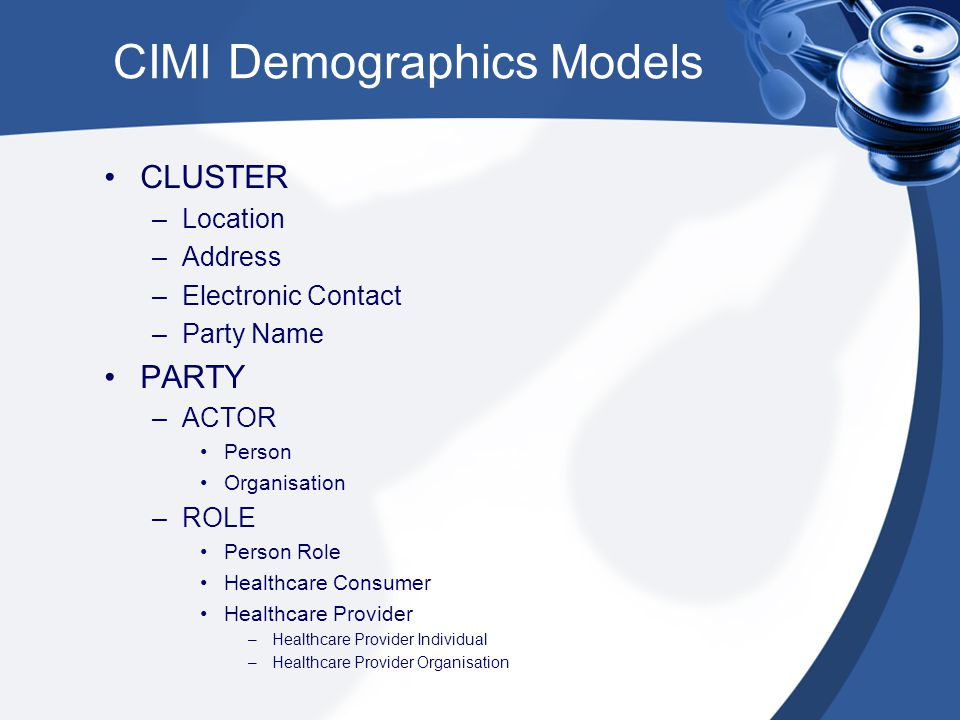 CIMI Demographics Models CLUSTER –Location –Address –Electronic Contact –Party Name PARTY –ACTOR Person Organisation –ROLE Person Role Healthcare Cons