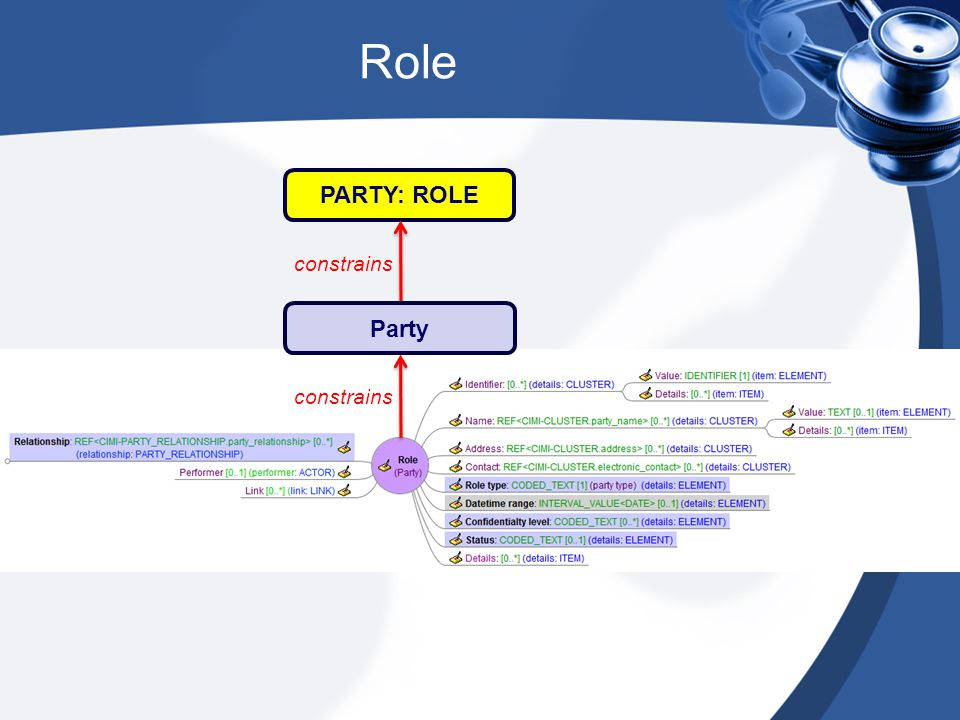 Role PARTY: ROLE constrains Party constrains