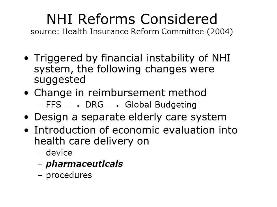 NHI Reforms Considered source: Health Insurance Reform Committee (2004) Triggered by financial instability of NHI system, the following changes were suggested Change in reimbursement method –FFS DRG Global Budgeting Design a separate elderly care system Introduction of economic evaluation into health care delivery on –device –pharmaceuticals –procedures