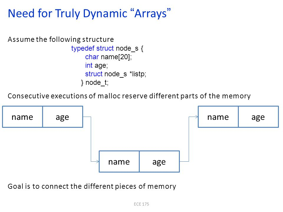 Need for Truly Dynamic Arrays Assume the following structure Consecutive executions of malloc reserve different parts of the memory Goal is to connect the different pieces of memory ECE 175 nameage nameage nameage typedef struct node_s { char name[20]; int age; struct node_s *listp; } node_t;