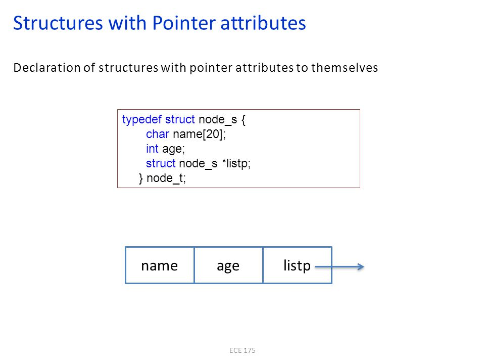 Declaration of structures with pointer attributes to themselves Structures with Pointer attributes ECE 175 nameagelistp typedef struct node_s { char name[20]; int age; struct node_s *listp; } node_t;