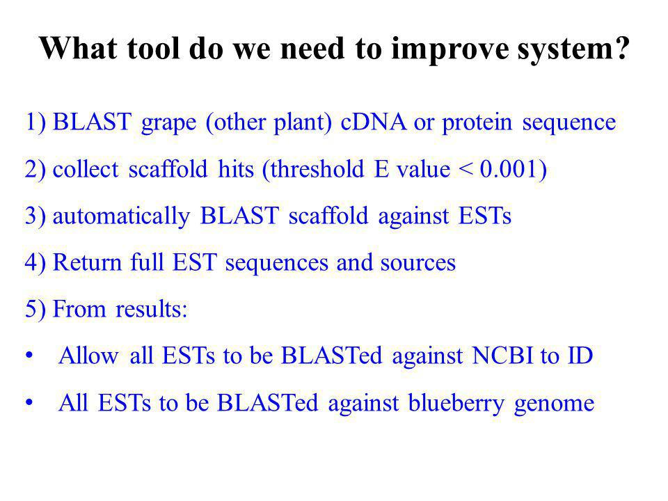 1) BLAST grape (other plant) cDNA or protein sequence 2) collect scaffold hits (threshold E value < 0.001) 3) automatically BLAST scaffold against EST