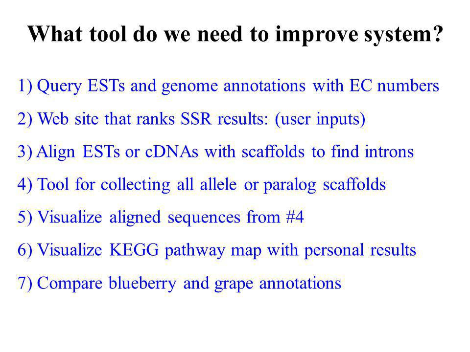 1) Query ESTs and genome annotations with EC numbers 2) Web site that ranks SSR results: (user inputs) 3) Align ESTs or cDNAs with scaffolds to find i