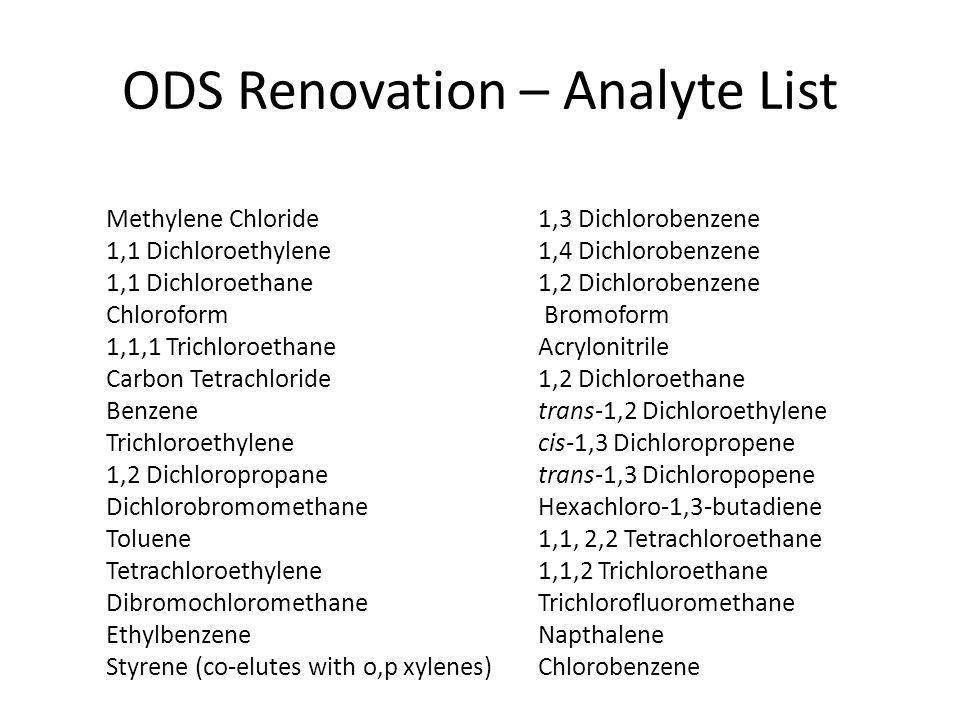 ODS Renovation – Analyte List Methylene Chloride1,3 Dichlorobenzene 1,1 Dichloroethylene1,4 Dichlorobenzene 1,1 Dichloroethane1,2 Dichlorobenzene Chloroform Bromoform 1,1,1 TrichloroethaneAcrylonitrile Carbon Tetrachloride1,2 Dichloroethane Benzenetrans-1,2 Dichloroethylene Trichloroethylenecis-1,3 Dichloropropene 1,2 Dichloropropanetrans-1,3 Dichloropopene DichlorobromomethaneHexachloro-1,3-butadiene Toluene1,1, 2,2 Tetrachloroethane Tetrachloroethylene1,1,2 Trichloroethane Dibromochloromethane Trichlorofluoromethane EthylbenzeneNapthalene Styrene (co-elutes with o,p xylenes)Chlorobenzene