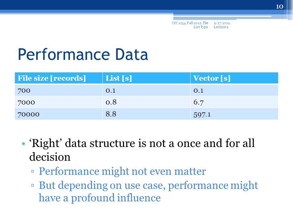 Performance Data File size [records]List [s]Vector [s] 7000.1 70000.86.7 700008.8597.1 9/27/2012, Lecture 9 CSC 1254, Fall 2012, The List Type 10 Right data structure is not a once and for all decision Performance might not even matter But depending on use case, performance might have a profound influence