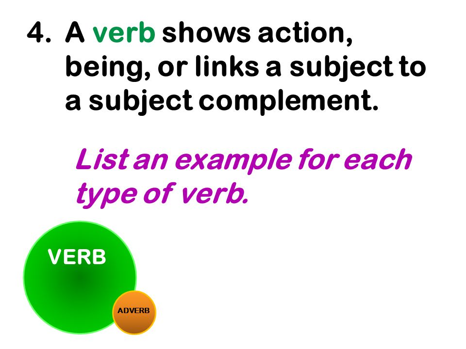 VERB ADVERB 4.A verb shows action, being, or links a subject to a subject complement. List an example for each type of verb.
