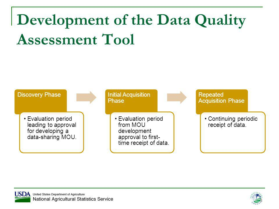 Development of the Data Quality Assessment Tool Discovery Phase Evaluation period leading to approval for developing a data-sharing MOU. Initial Acqui