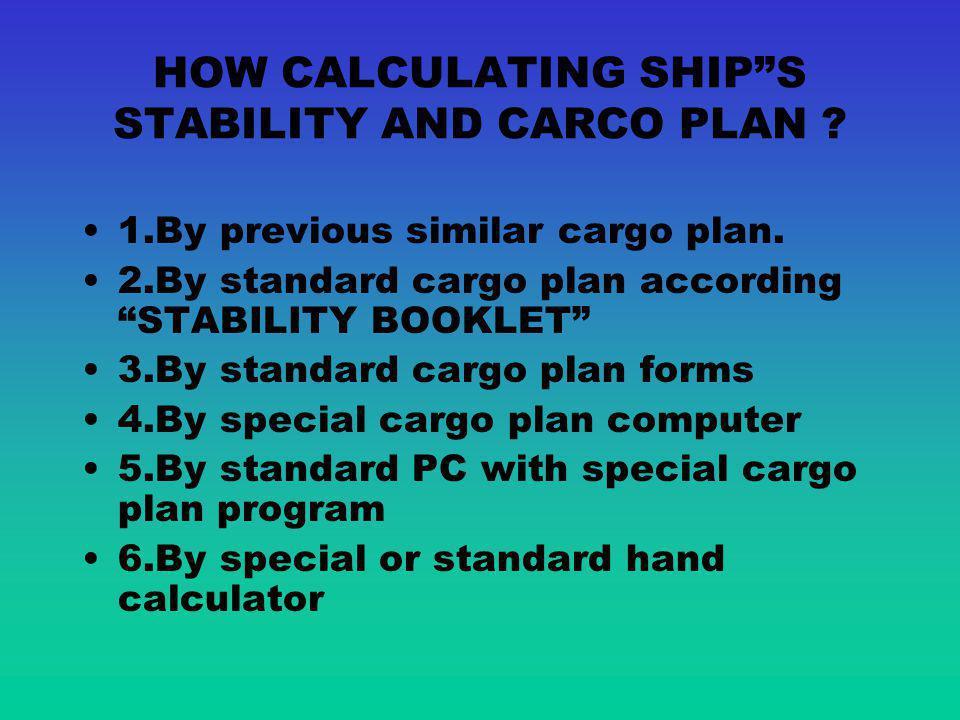 Draft Freeboard Depth of hull Reserve buoyancy List / Trim Definitions