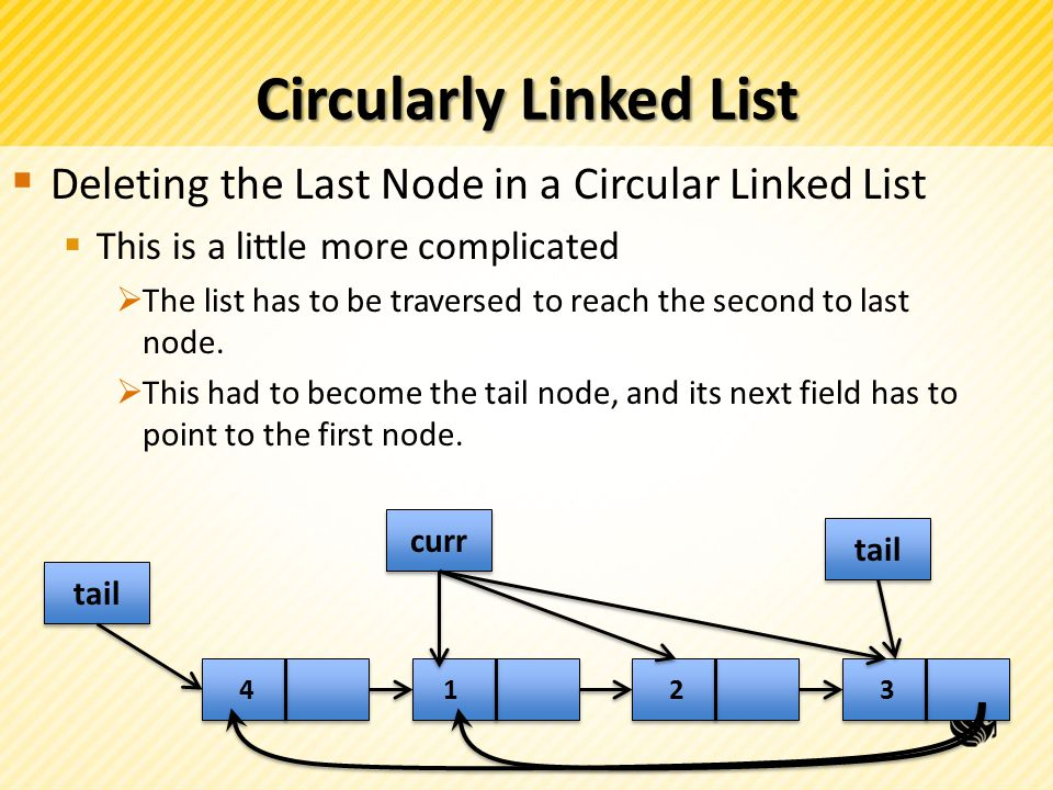 Circularly Linked List Deleting the Last Node in a Circular Linked List This is a little more complicated The list has to be traversed to reach the second to last node.
